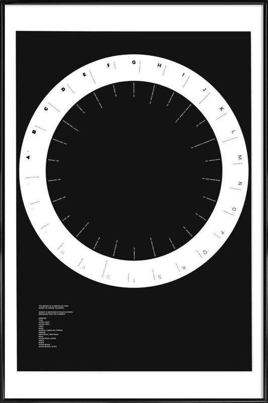 Width Classification Framed Poster