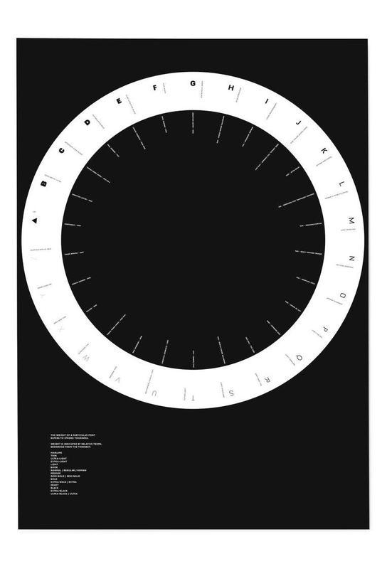 Width Classification Aluminium Print