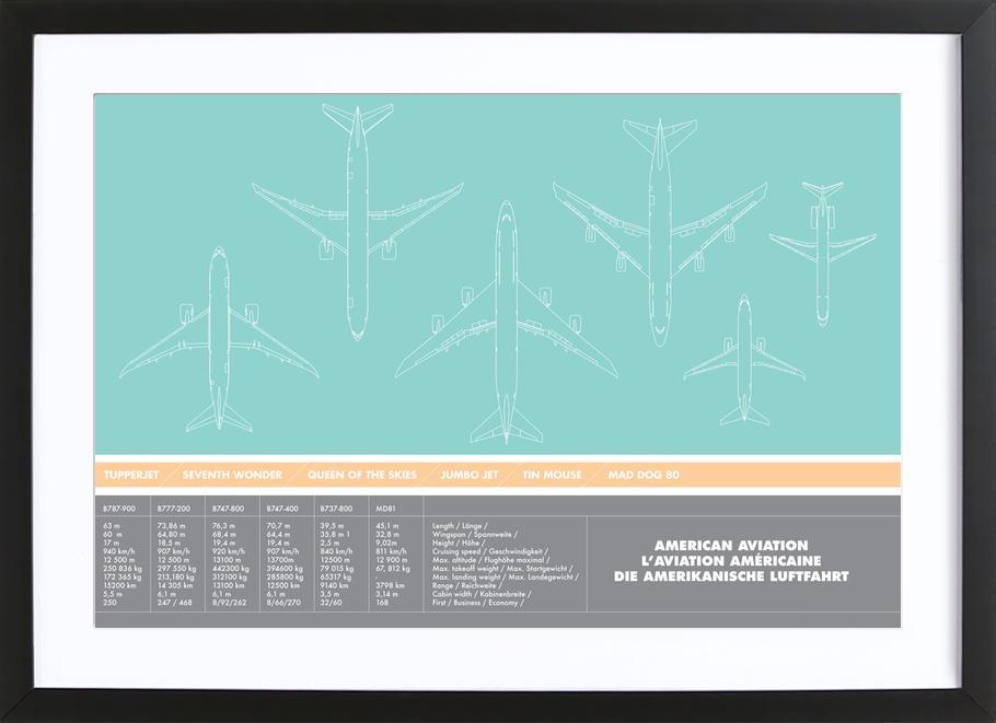 American Aviation Green -Bild mit Holzrahmen