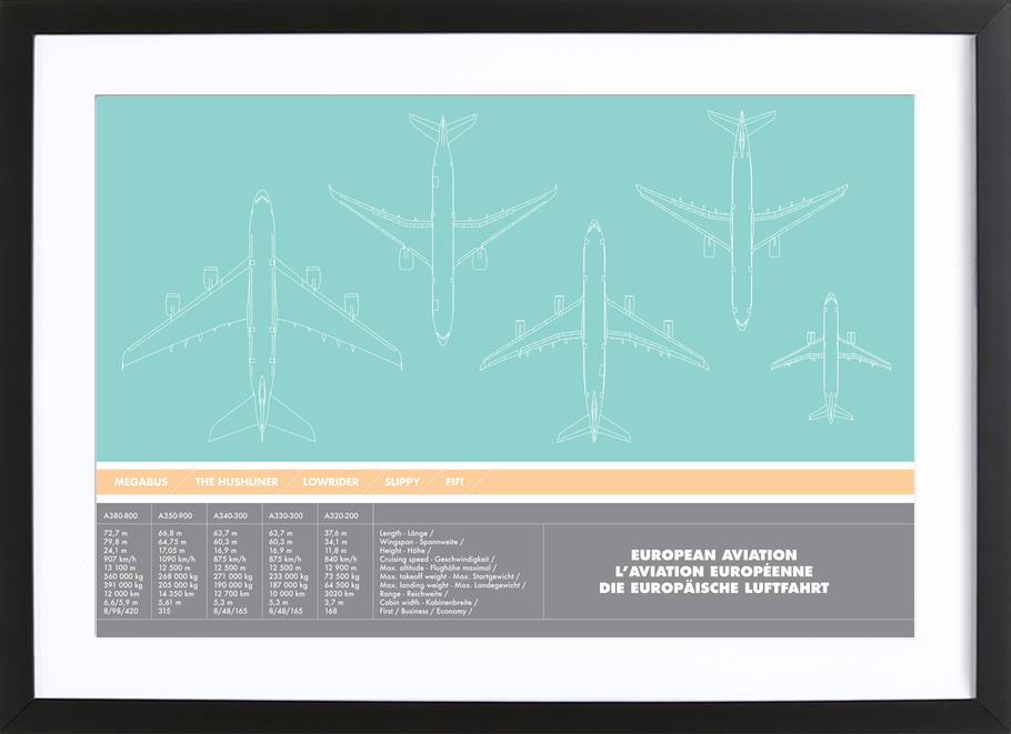 European Aviation Green -Bild mit Holzrahmen