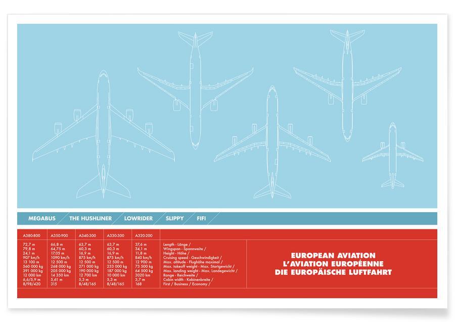 Avions, European Aviation affiche