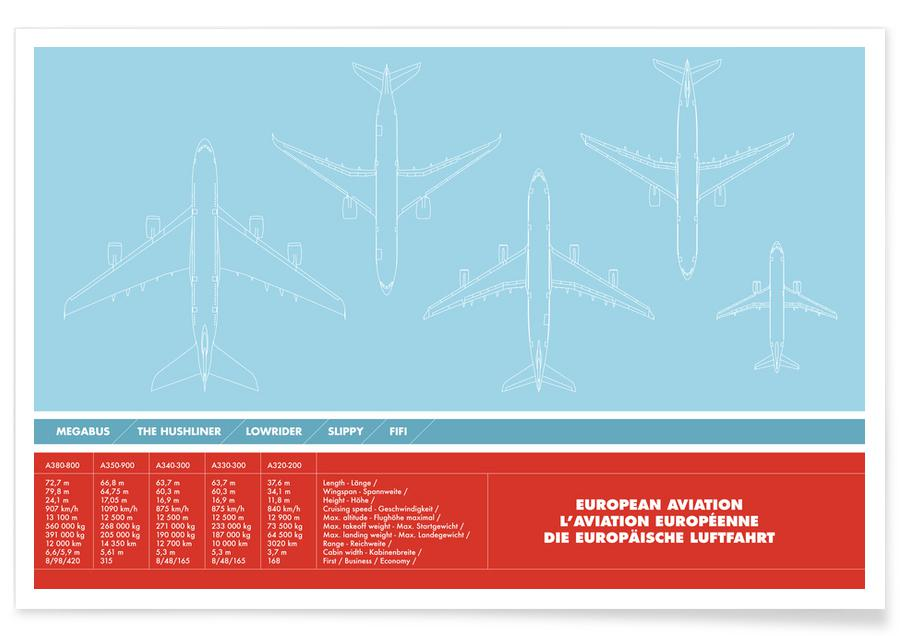 European Aviation Poster