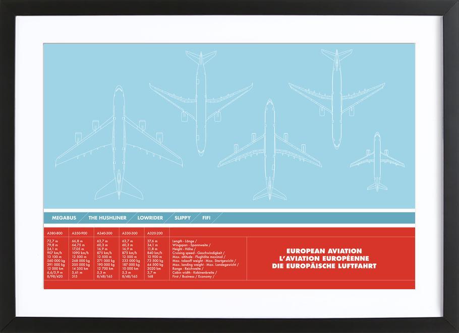 European Aviation affiche sous cadre en bois