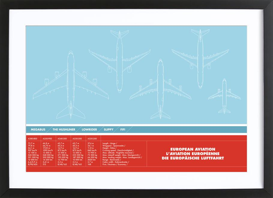 European Aviation Framed Print
