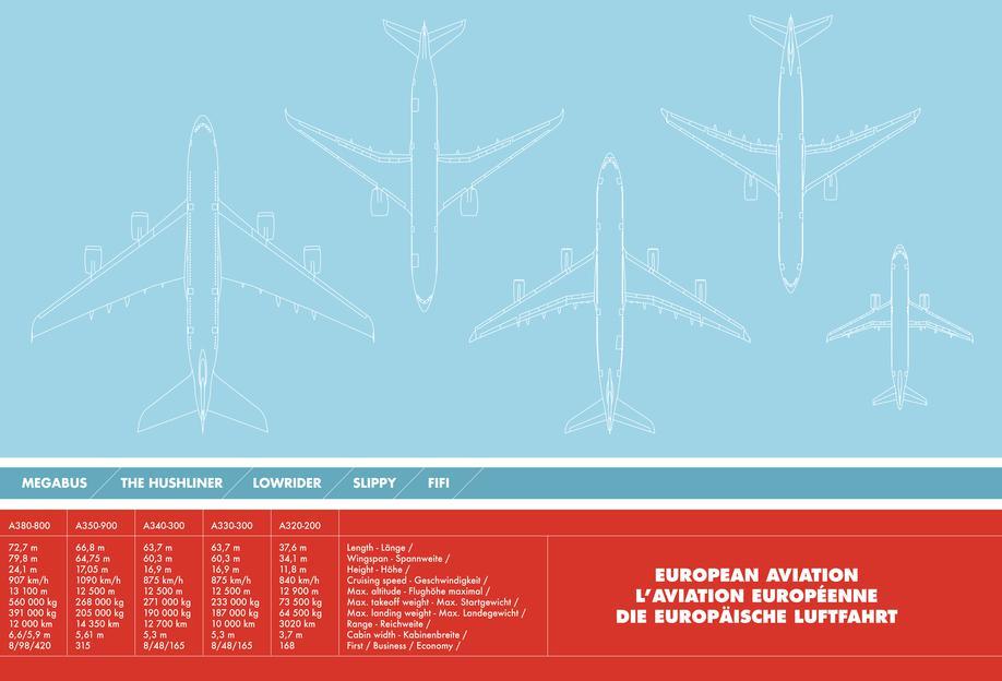 European Aviation Acrylic Print