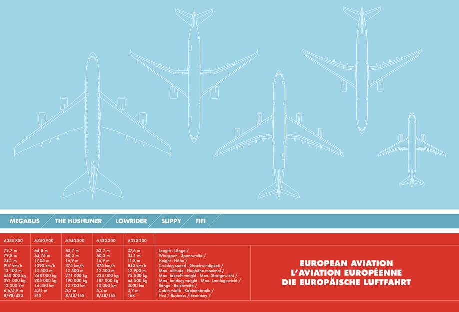European Aviation tableau en verre