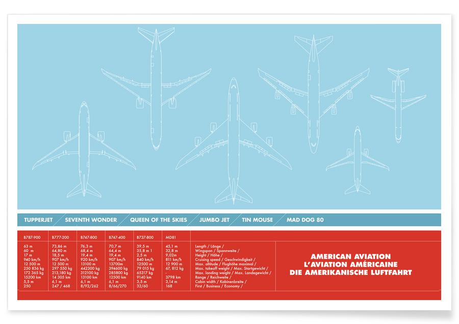 American Aviation affiche