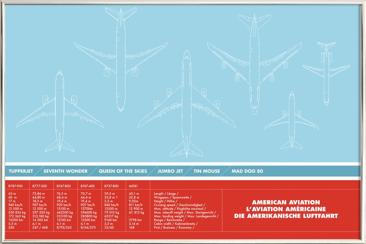 American Aviation -Poster im Alurahmen