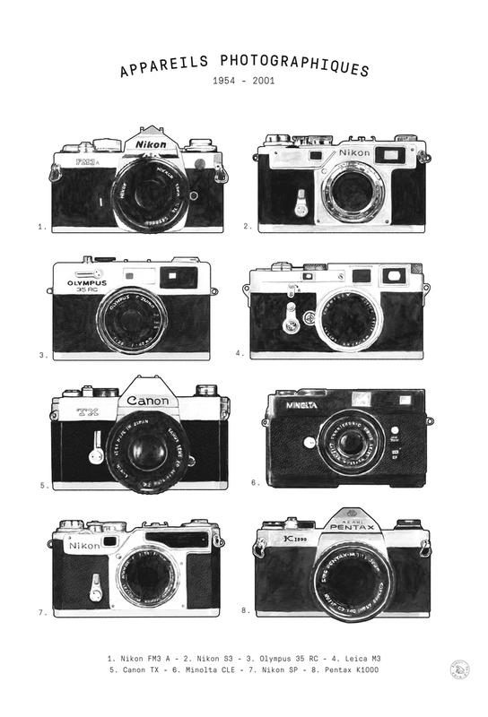 Appareils Photographiques no border -Alubild