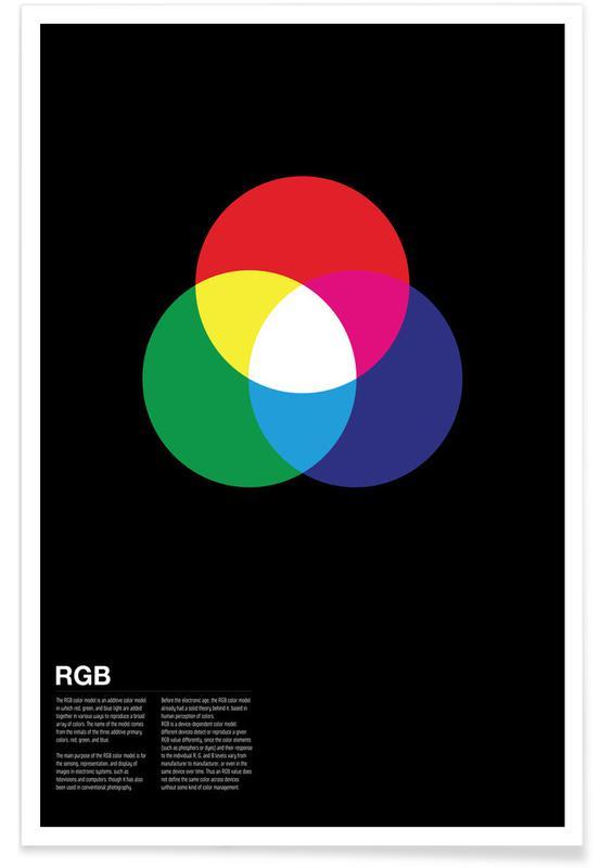 , RGB Poster