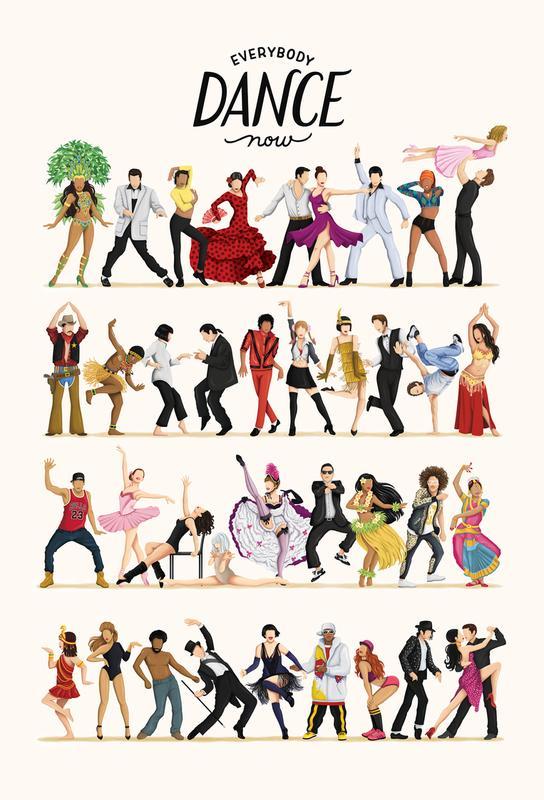 Everybody Dance Now Aluminium Print