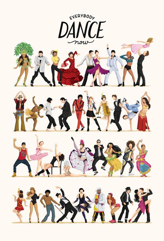 Everybody Dance Now alu dibond
