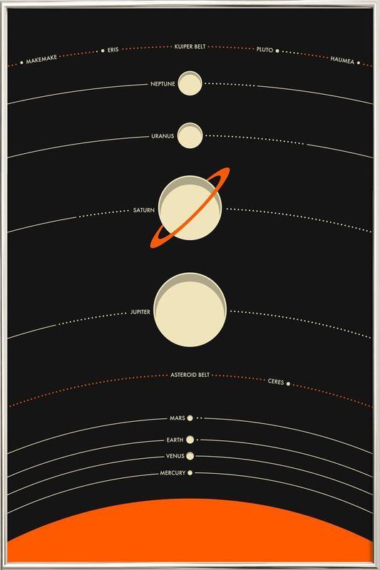 Solar System black -Poster im Alurahmen