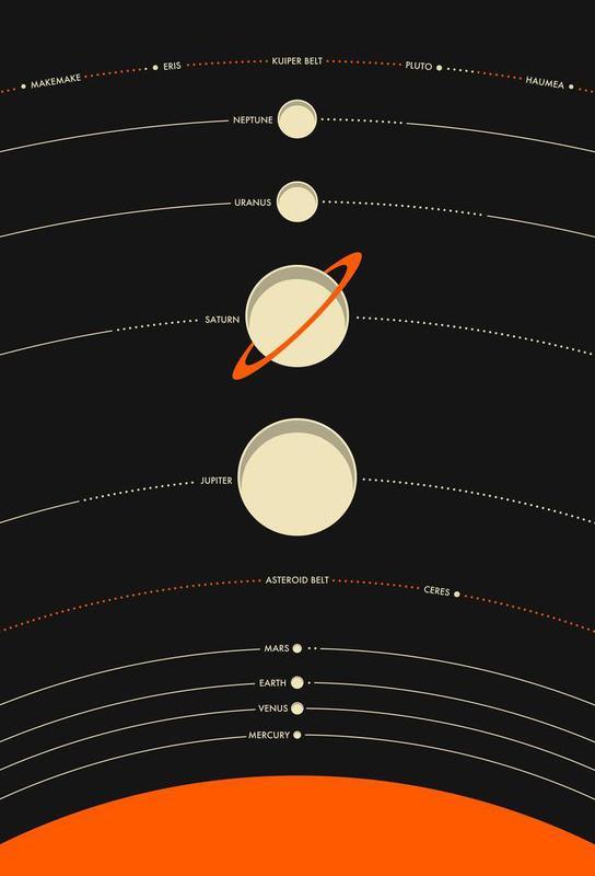 Solar System black -Acrylglasbild