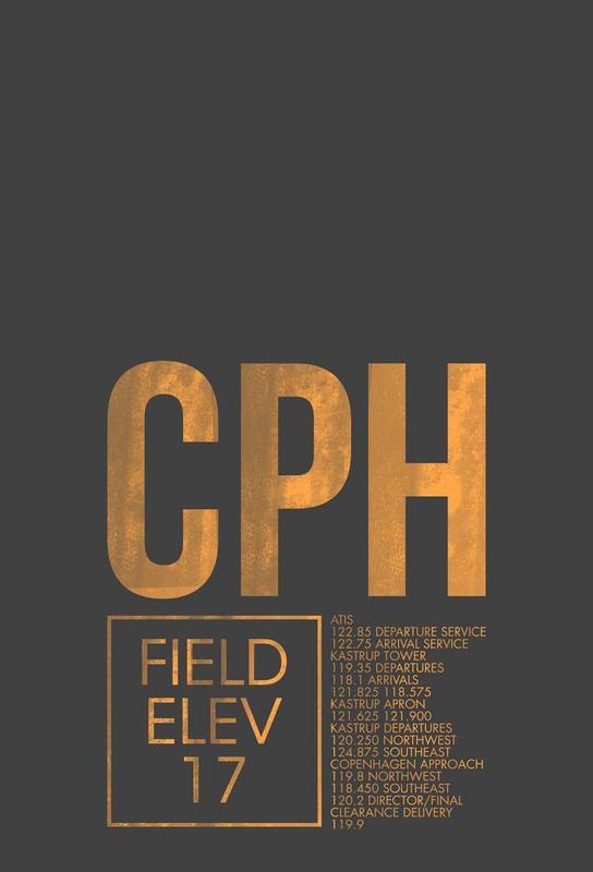 CPH Copenhagen -Alubild