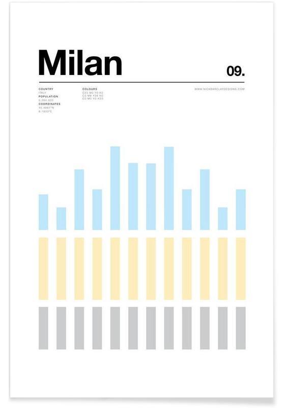 Mailand, Milan -Poster