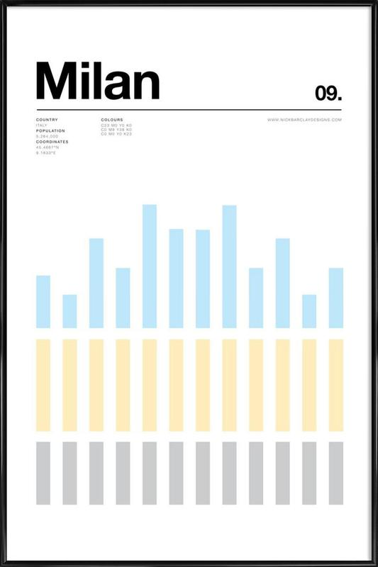 Milan Framed Poster