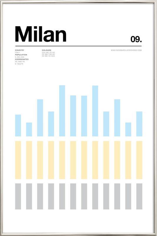 Milan -Poster im Alurahmen