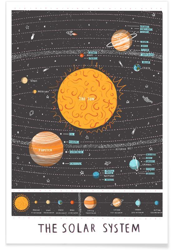 Art pour enfants, Illustration du système solaire affiche