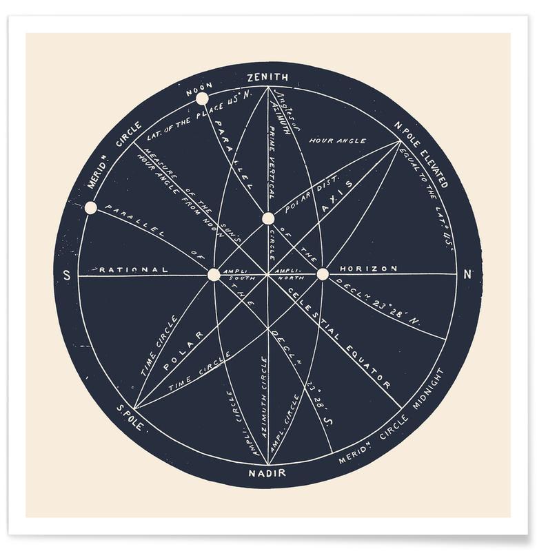 , Meridians -Poster