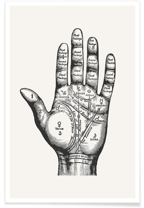 Palmistry Poster