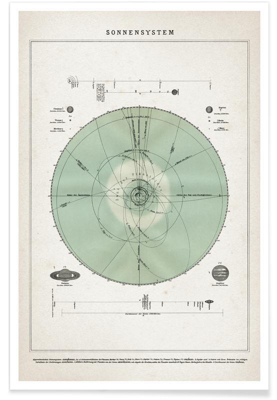 Vintage, Brockhaus - Système solaire affiche