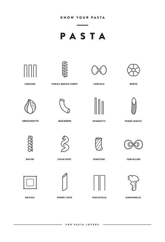 Pasta chart Aluminiumtavla