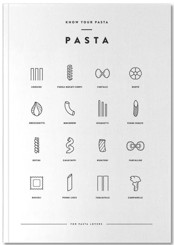 Pasta chart Notebook
