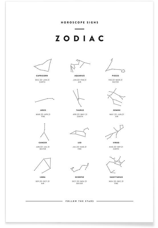 Sort & hvidt, Stjernetegnsdiagram Plakat