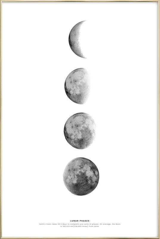Phases of the Moon Poster in Aluminium Frame