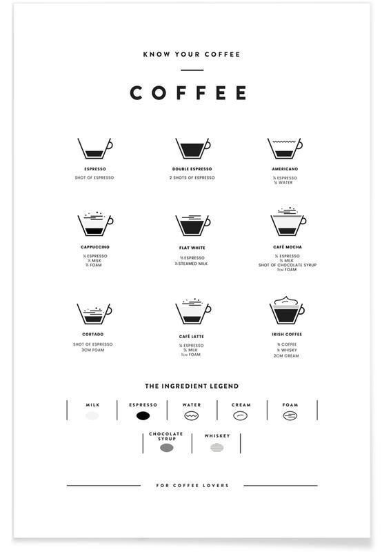 Coffee Chart Poster