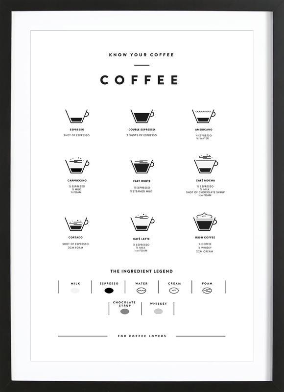 Coffee Chart ingelijste print