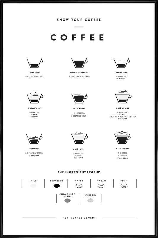 Coffee Chart Framed Poster