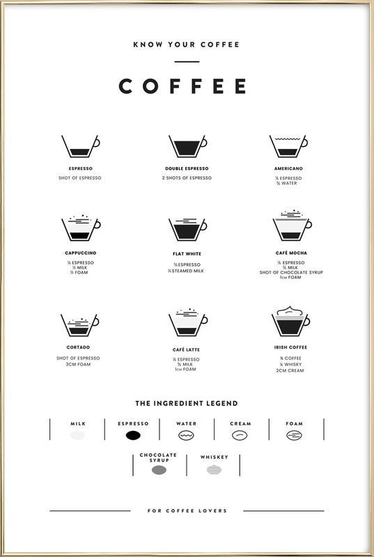 Coffee Chart affiche sous cadre en aluminium
