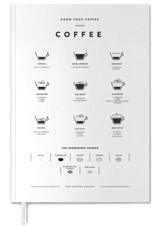 Coffee Chart -Terminplaner