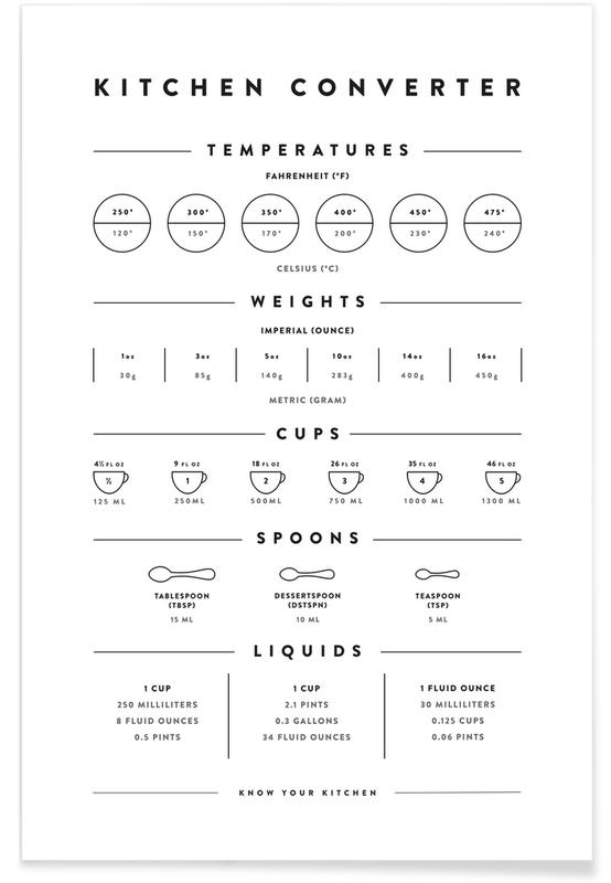 Tableau des mesures de conversion en cuisine affiche