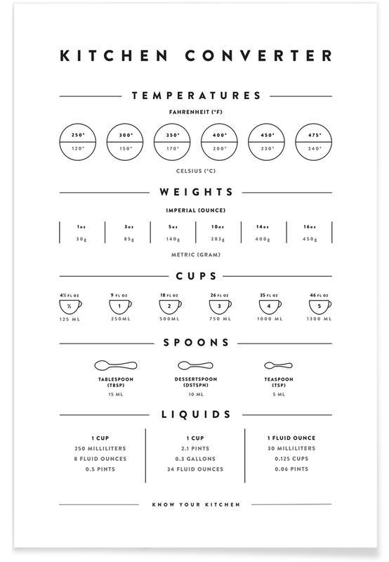 Sort & hvidt, Køkkenmål Plakat
