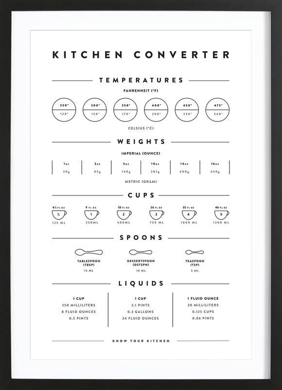 Kitchen Conversion Measurements Poster i träram