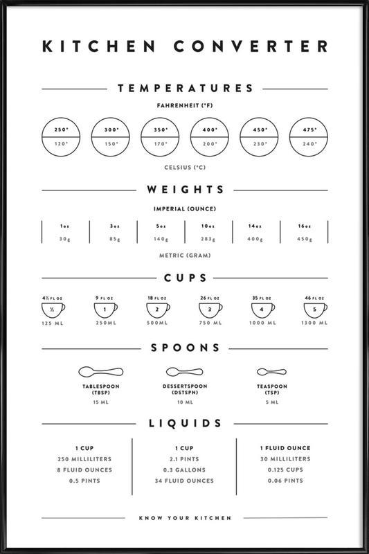 Kitchen Conversion Measurements Poster i standardram