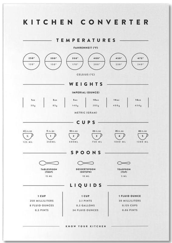 Kitchen Conversion Measurements bloc-notes