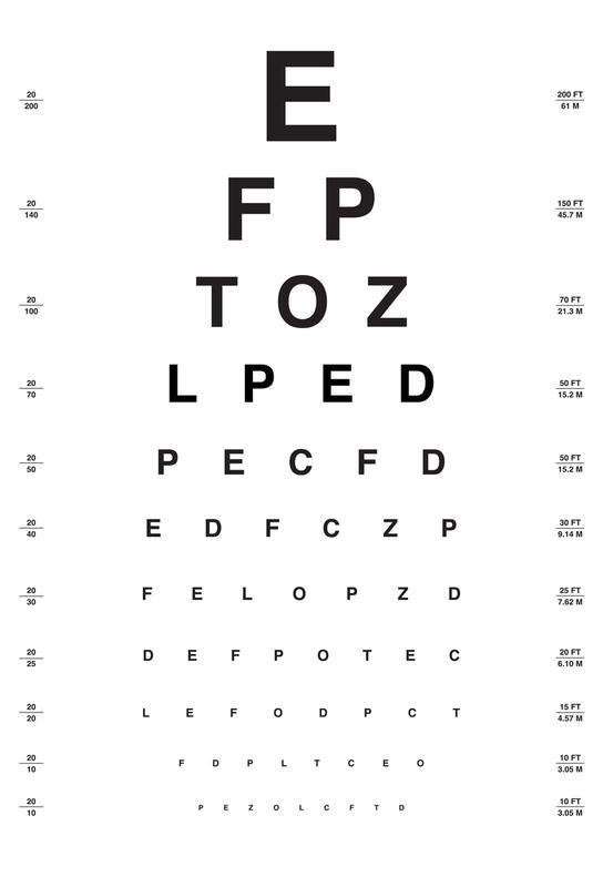 Eye Chart Impression sur alu-Dibond
