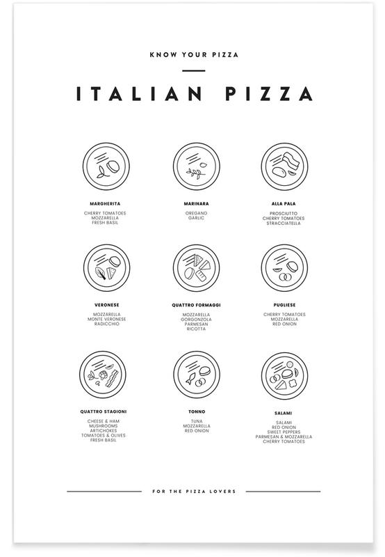 Know your Pizza affiche