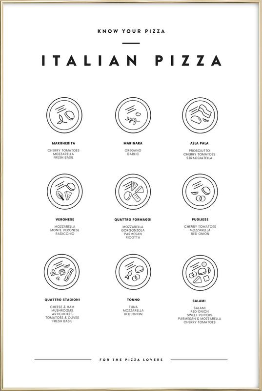 Know your Pizza Poster in Aluminium Frame