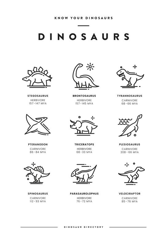 Dinosaurs chart -Acrylglasbild
