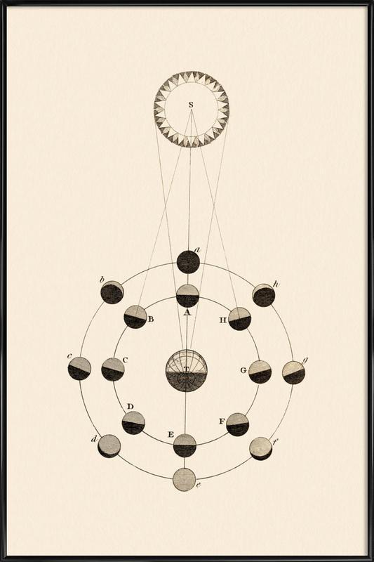 Solar Chart Poster i standardram