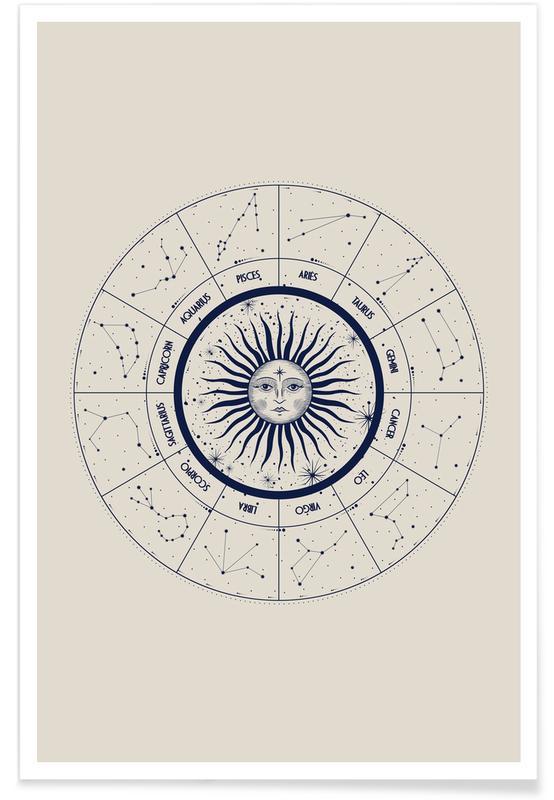 , Astrology Chart Poster