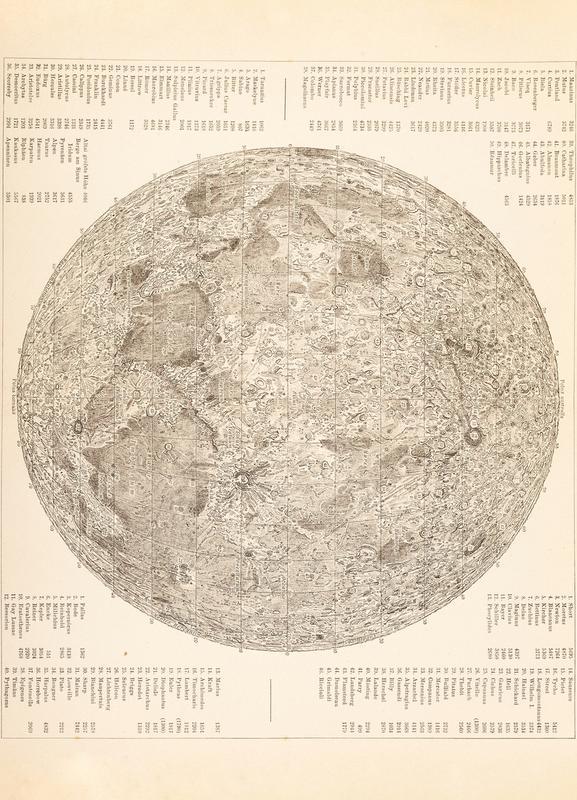 Moon Engraving Canvastavla