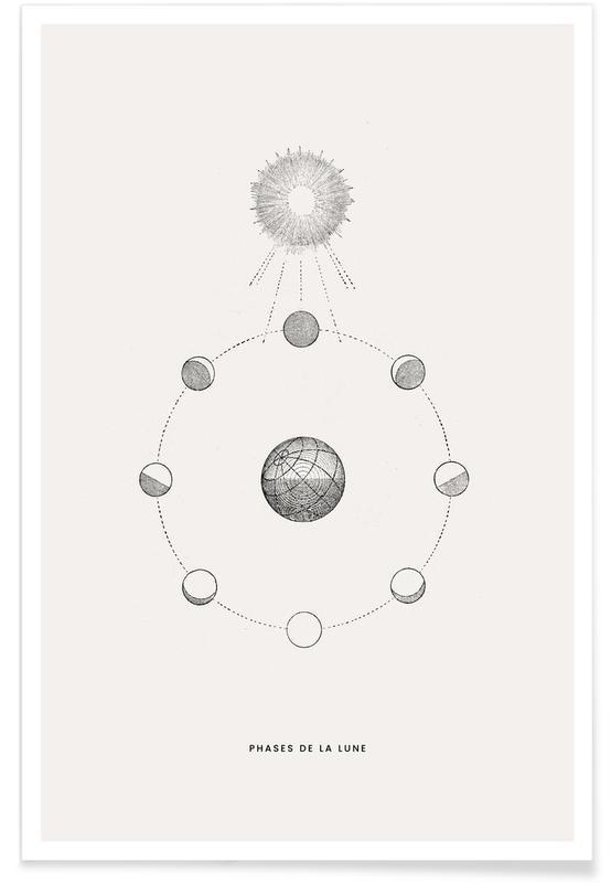 Phases de la Lune affiche