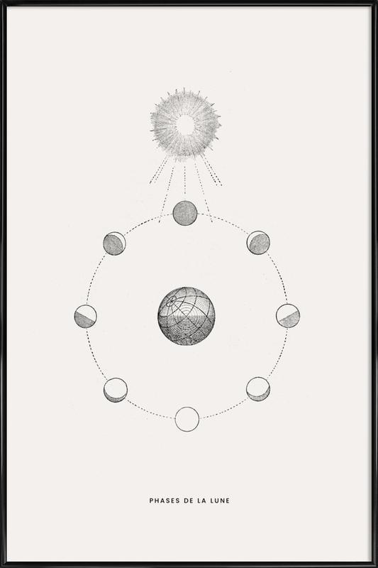 Phases de la Lune Poster i standardram