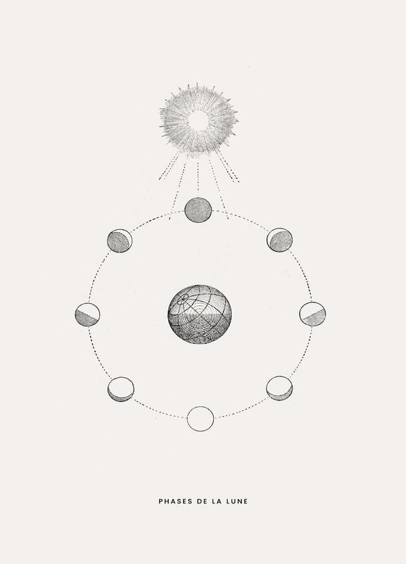 Phases de la Lune Canvastavla